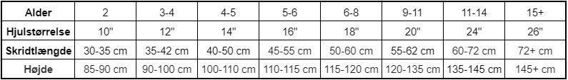 Børns cykelstørrelse tabel